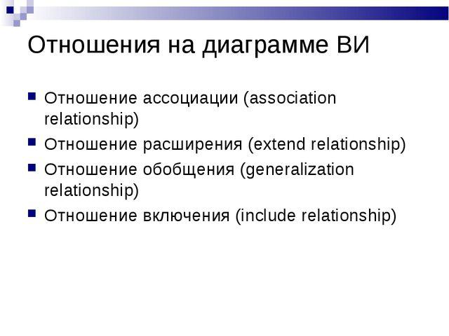 Отношения на диаграмме ВИ Отношение ассоциации (association relationship) Отн...