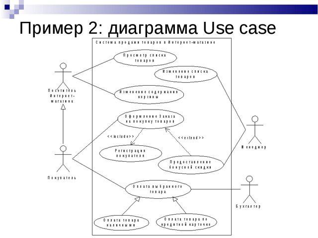 Пример 2: диаграмма Use case