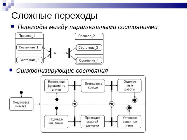 Сложные переходы Переходы между параллельными состояниями Синхронизирующие со...