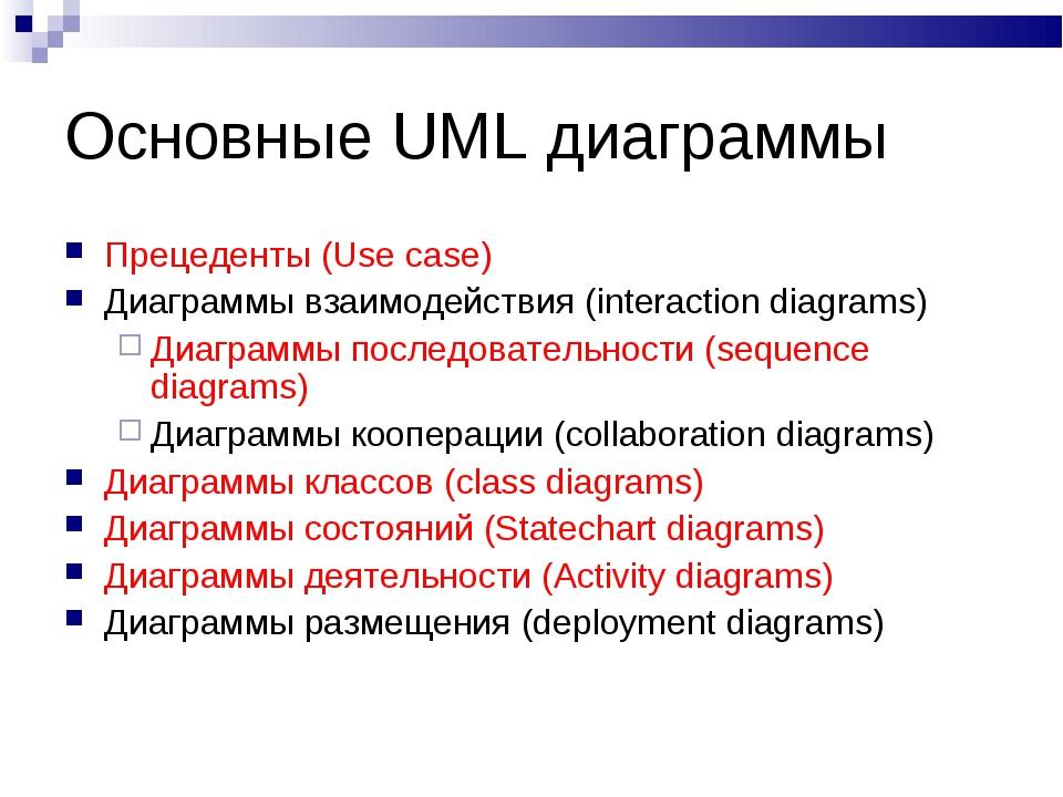 Основные UML диаграммы Прецеденты (Use case) Диаграммы взаимодействия (intera...