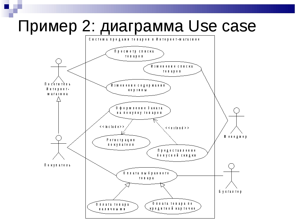 client server use case diagram Use case diagram | class diagram the element(s) independent of the client element(s), in the same respect and the same dependency relationship.