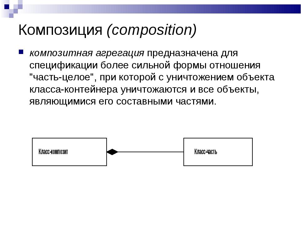 Композиция (composition) композитная агрегация предназначена для спецификации...