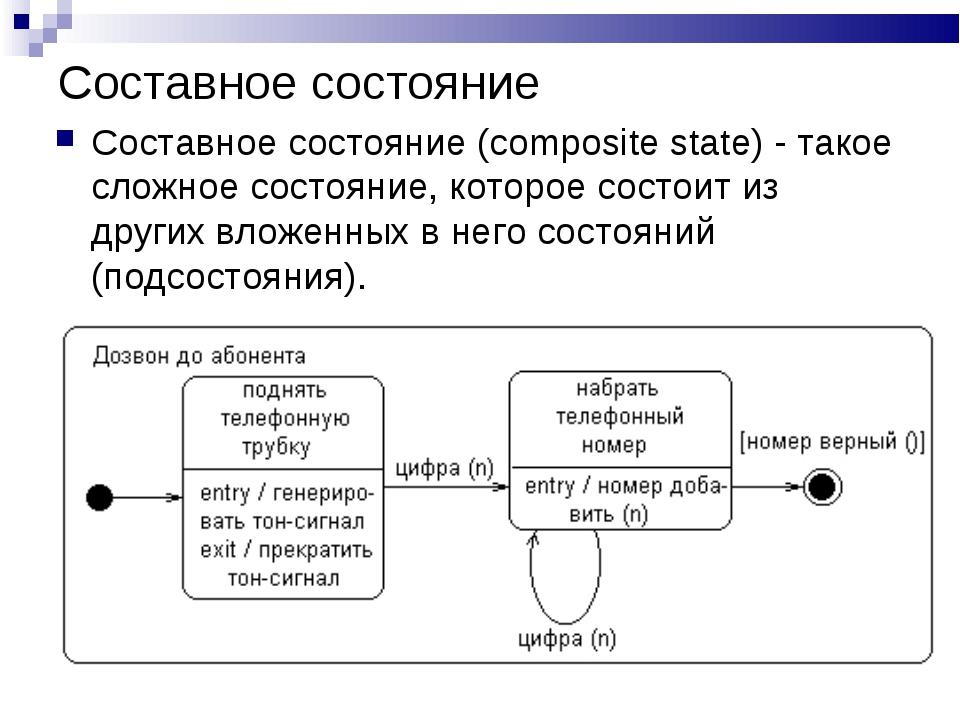 Составное состояние Составное состояние (composite state) - такое сложное сос...