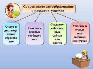 Современное самообразование и развитие учителя Очное и дистанционное образов
