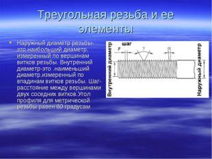 Треугольная резьба и ее элементы Наружный диаметр резьбы-это наибольший диаме