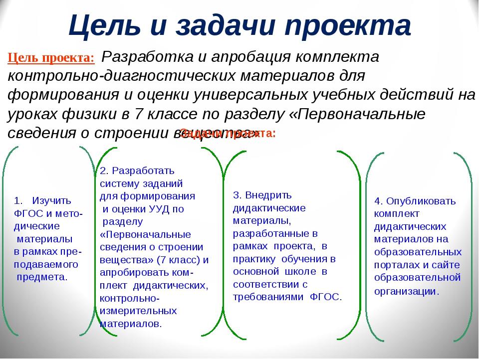 Цель и задачи проекта Цель проекта: Разработка и апробация комплекта контроль...