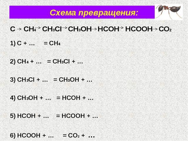 Схема превращения: С СН4 СН3CI CH3OH HCOH HCOOH CO2 C + … = CH4 2) CH4 + … =...
