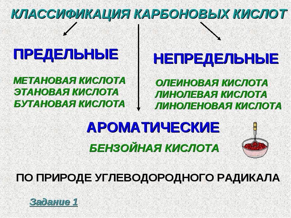 КЛАССИФИКАЦИЯ КАРБОНОВЫХ КИСЛОТ ПРЕДЕЛЬНЫЕ НЕПРЕДЕЛЬНЫЕ АРОМАТИЧЕСКИЕ МЕТАНОВ...