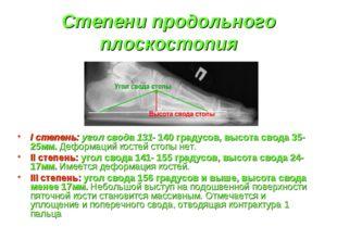 Степени продольного плоскостопия I степень: угол свода 131- 140 градусов, выс