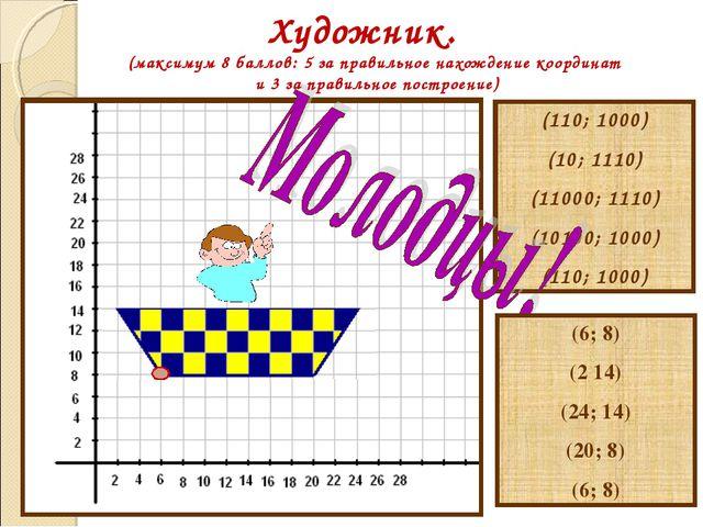 (110; 1000) (10; 1110) (11000; 1110) (10100; 1000) (110; 1000) Художник. (мак...