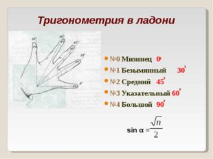 Тригонометрия в ладони №0 Мизинец00 №1 Безымянный 300 №2 Средний450 №3 Ука