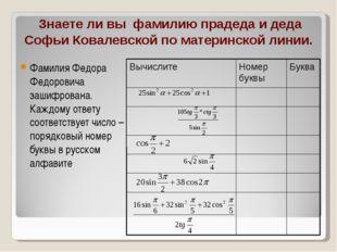 Знаете ли вы фамилию прадеда и деда Софьи Ковалевской по материнской линии.