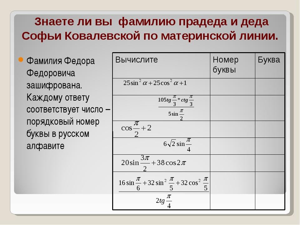 Знаете ли вы фамилию прадеда и деда Софьи Ковалевской по материнской линии....