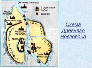Схема Древнего Новгорода
