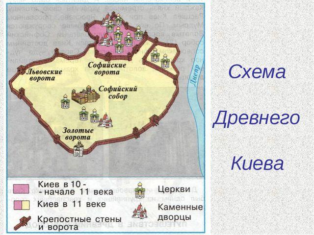 Схема Древнего Киева