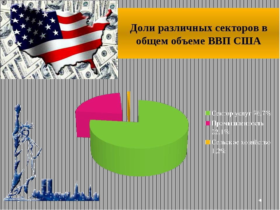 Доли различных секторов в общем объеме ВВП США