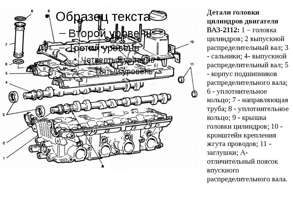 Детали головки цилиндров двигателя ВАЗ-2112: 1 – головка цилиндров; 2 выпуск...