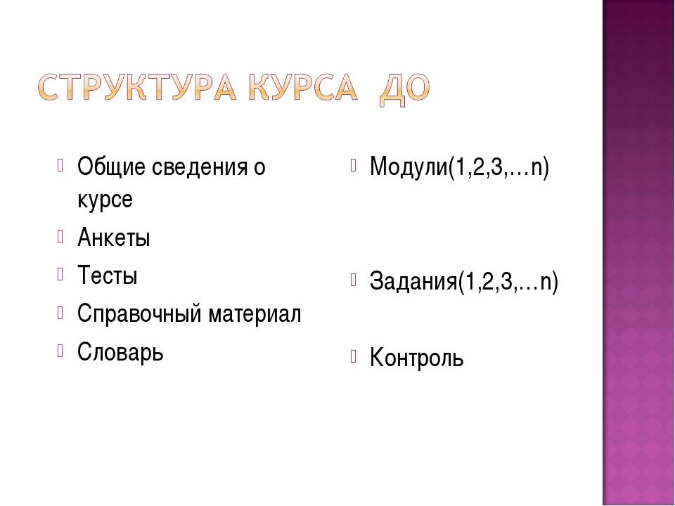 Общие сведения о курсе Анкеты Тесты Справочный материал Словарь Модули(1,2,3,...