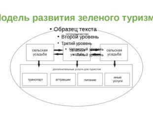 Модель развития зеленого туризма
