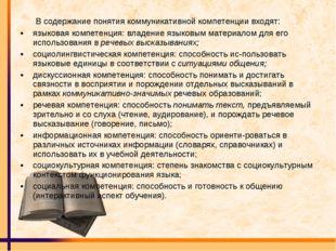 В содержание понятия коммуникативной компетенции входят: языковая компетенци