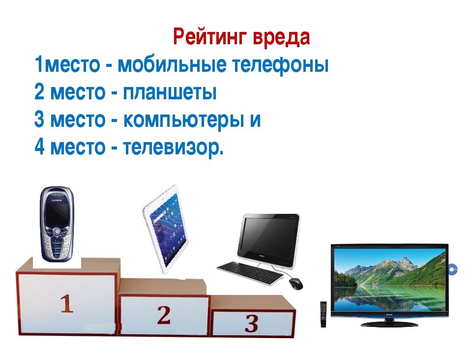 если состоял, картинка телевизор и компьютер- вред или польза создании истинно