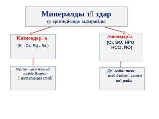 Минералды тұздар су ерітіндісінде ыдырайды Катиондарға (К , Са, Мg , Na ) Ани