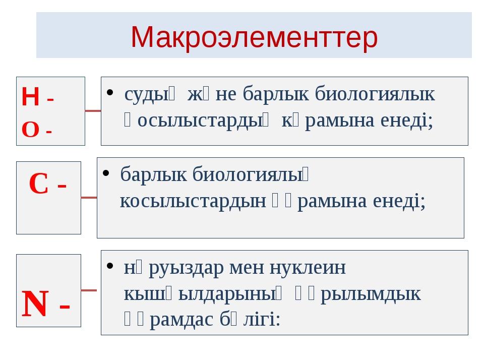 Макроэлементтер судың және барлык биологиялык қосылыстардың кұрамына енеді; Н...