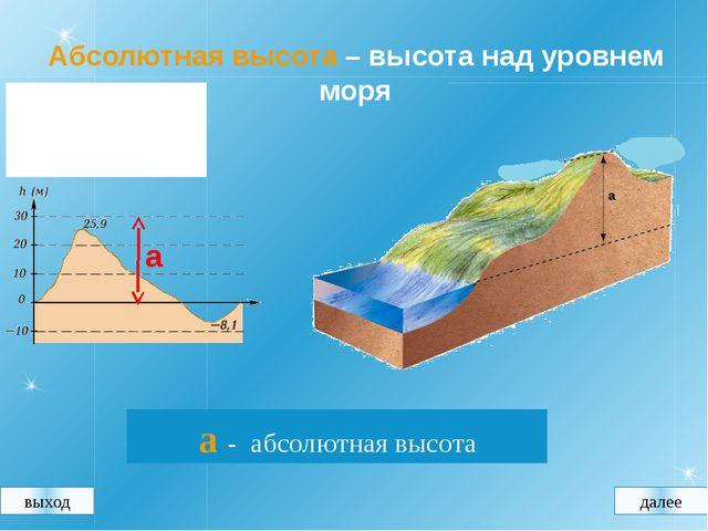 Определение абсолютной высоты по плану местности 1. Определить, через сколько...