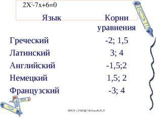 2X2-7x+6=0 МБОУ СОШ№17 Федотова.Е.А . ЯзыкКорни уравнения Греческий -2; 1,