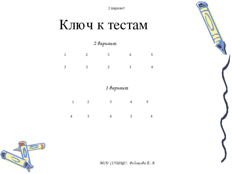 Ключ к тестам МОУ СОШ№17. Федотова Е. А 2 вариант 2 вариант 1 вариант 1234...