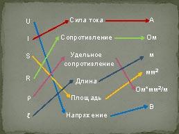 http://festival.1september.ru/articles/622320/img1.jpg