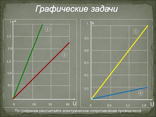 http://festival.1september.ru/articles/622320/presentation/09.jpg