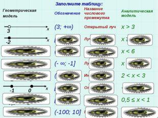 Заполните таблицу: 3 -2 2 -1 0,5 -100 6 -1 3 0 1 10 x x x x x x x x Геометрич