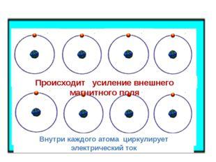 Внутри каждого атома циркулирует электрический ток Происходит усиление внешн