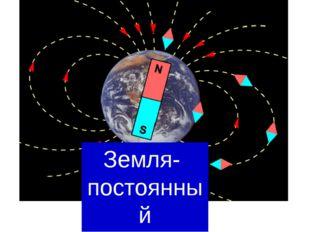 Земля- постоянный магнит