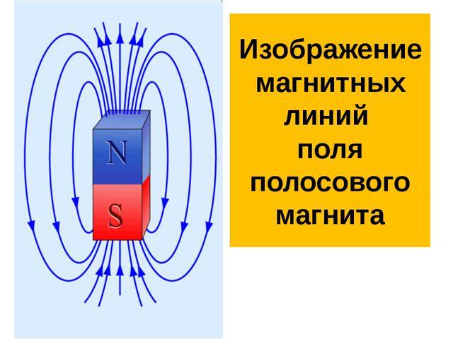 Изображение магнитных линий поля полосового магнита