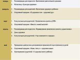 январьРекомендации для педагогов «Выполнение двигательного режима» Фотостенд