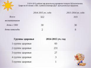 В 2014-2015 учебном году дошкольное учреждение посещало 322 воспитанника. Ср