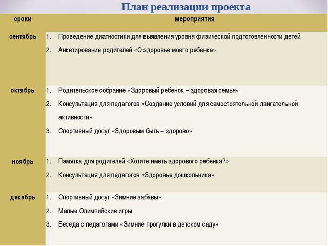 План реализации проекта срокимероприятия сентябрьПроведение диагностики для...