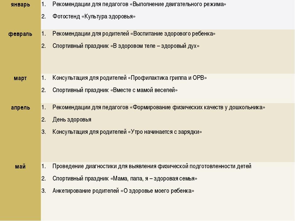 январьРекомендации для педагогов «Выполнение двигательного режима» Фотостенд...