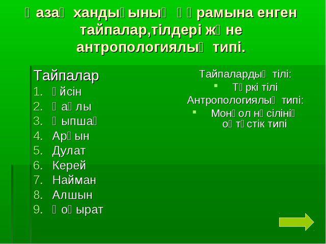 Қазақ хандығының құрамына енген тайпалар,тілдері және антропологиялық типі. Т...
