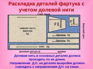 Раскладка деталей фартука с учетом долевой нити нижняя часть фартука 1д. Наг
