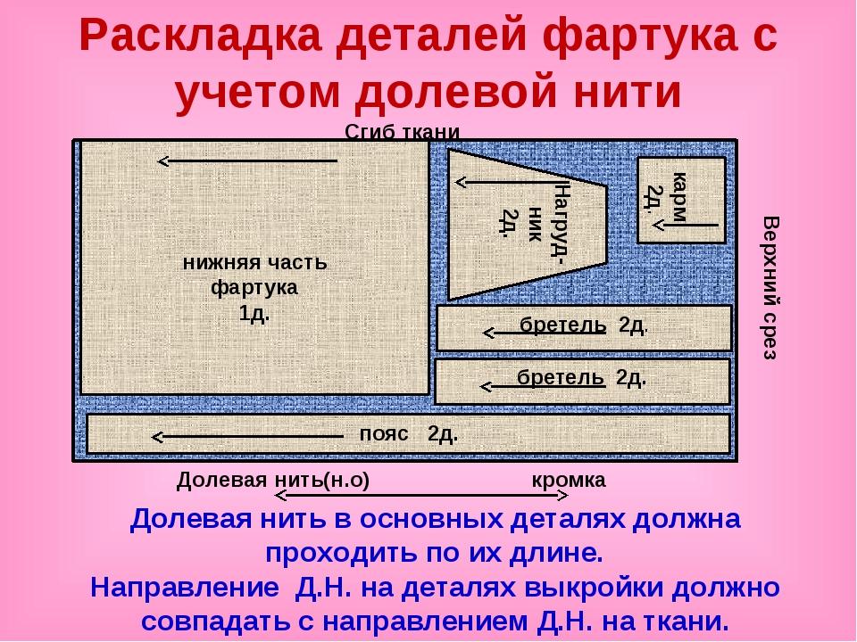 Раскладка деталей фартука с учетом долевой нити нижняя часть фартука 1д. Наг...