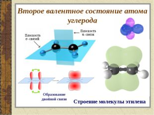 Строение молекулы этилена Второе валентное состояние атома углерода Образован