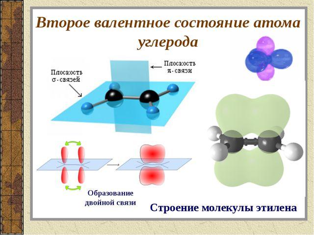 Строение молекулы этилена Второе валентное состояние атома углерода Образован...