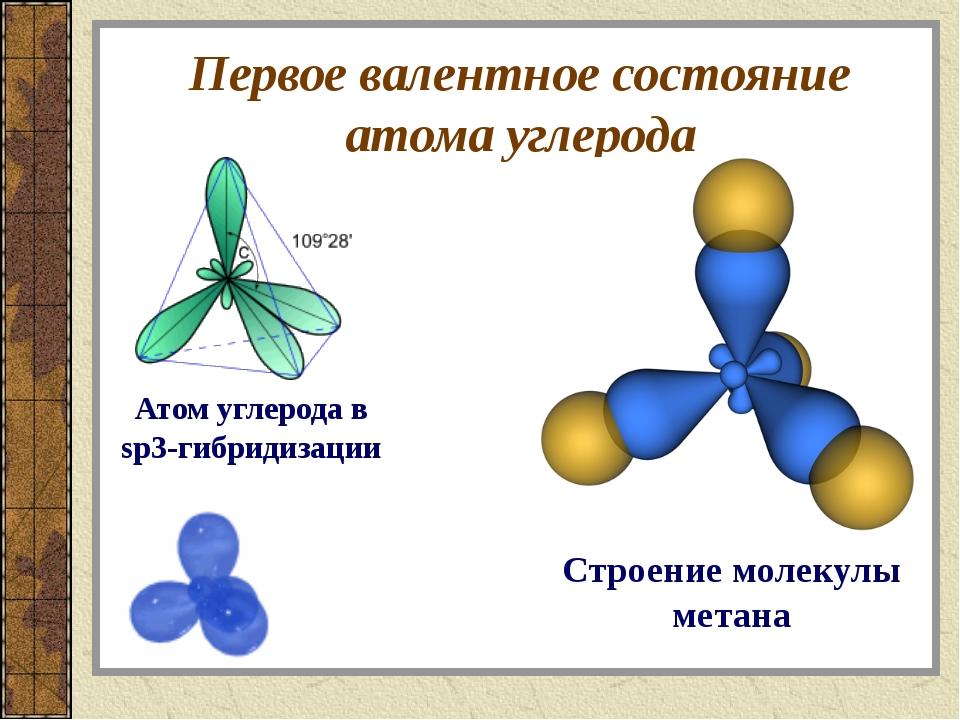 Строение молекулы метана Первое валентное состояние атома углерода Атом углер...