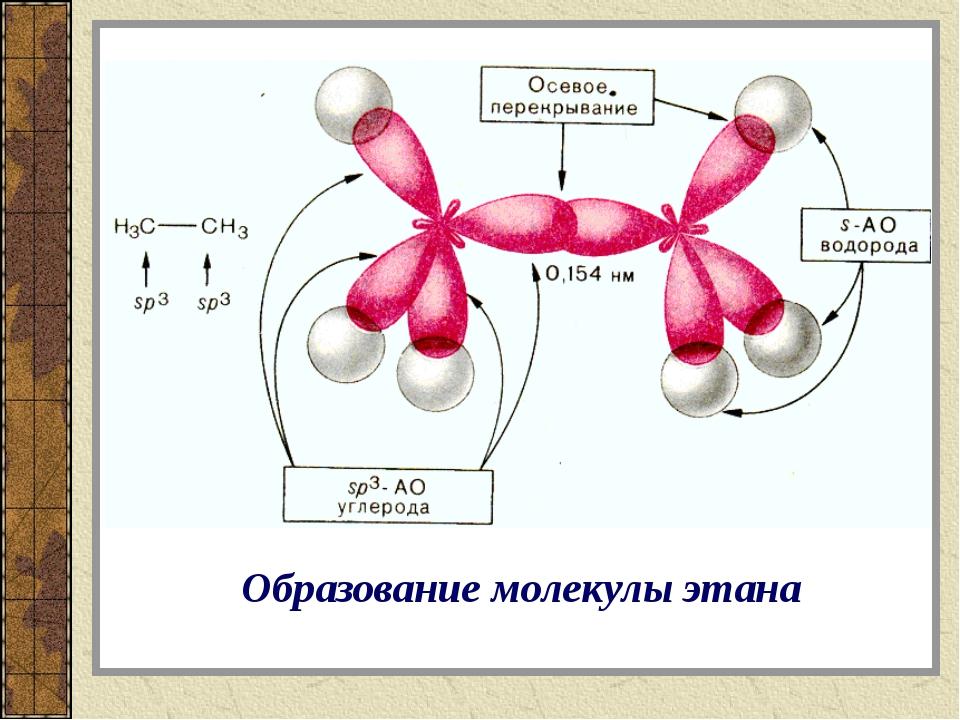 Образование молекулы этана