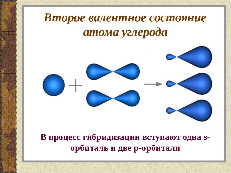 Второе валентное состояние атома углерода В процесс гибридизации вступают одн...