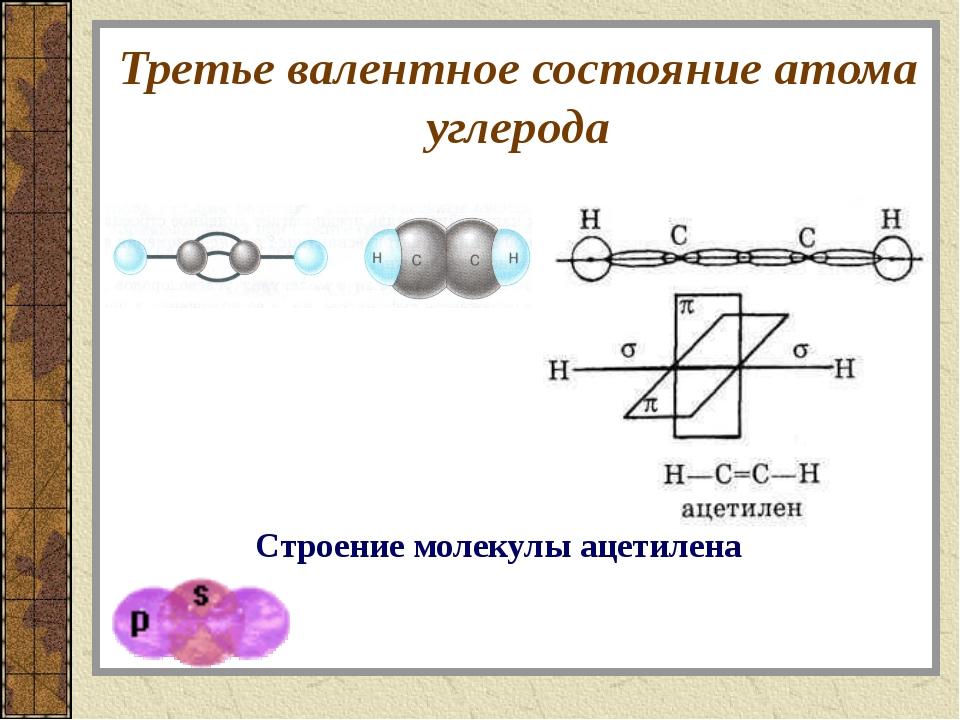 Третье валентное состояние атома углерода Строение молекулы ацетилена