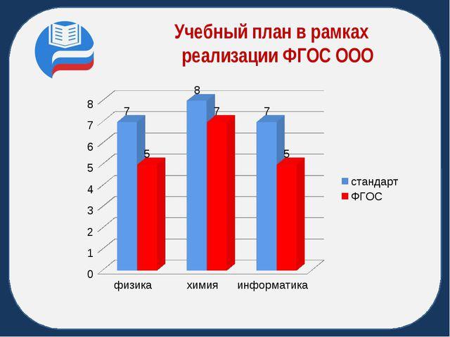 Учебный план в рамках реализации ФГОС ООО